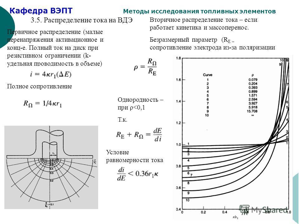Кафедра ВЭПТ Методы исследования топливных элементов 12 3.5. Распределение тока на ВДЭ Первичное распределение (малые перенапряжения активационное и конц-е. Полный ток на диск при резистивном ограничении (k- удельная проводимость в объеме) Полное соп