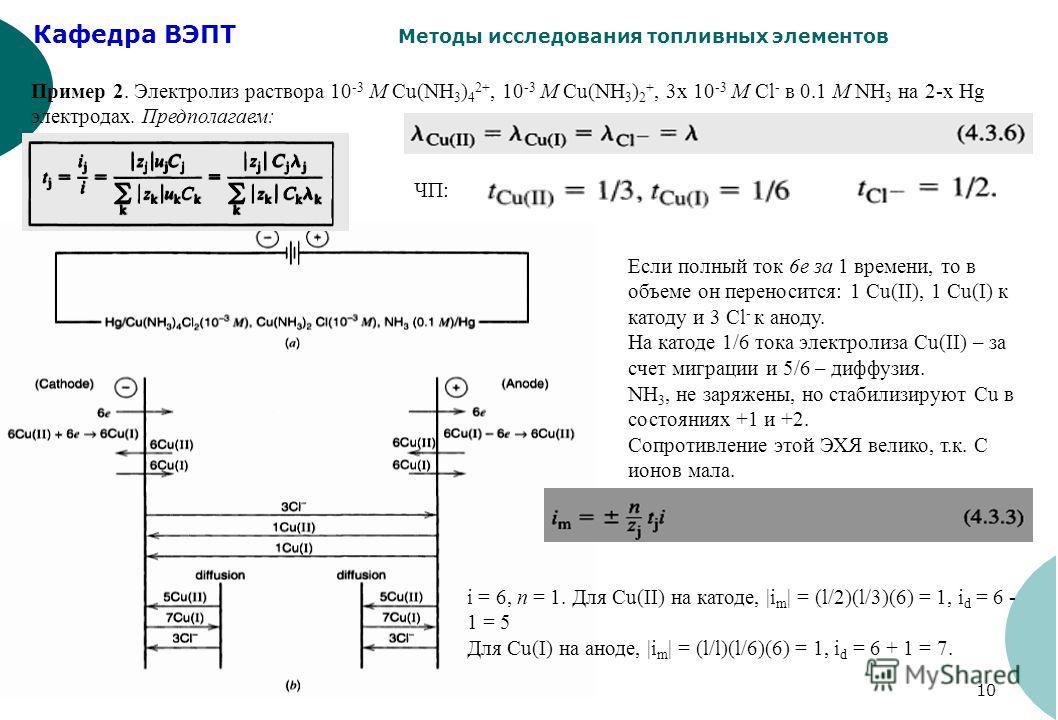 Кафедра ВЭПТ Методы исследования топливных элементов 10 Пример 2. Электролиз раствора 10 -3 M Cu(NH 3 ) 4 2+, 10 -3 M Cu(NH 3 ) 2 +, 3х 10 -3 M Cl - в 0.1 M NH 3 на 2-х Hg электродах. Предполагаем: ЧП: Если полный ток 6e за 1 времени, то в объеме он