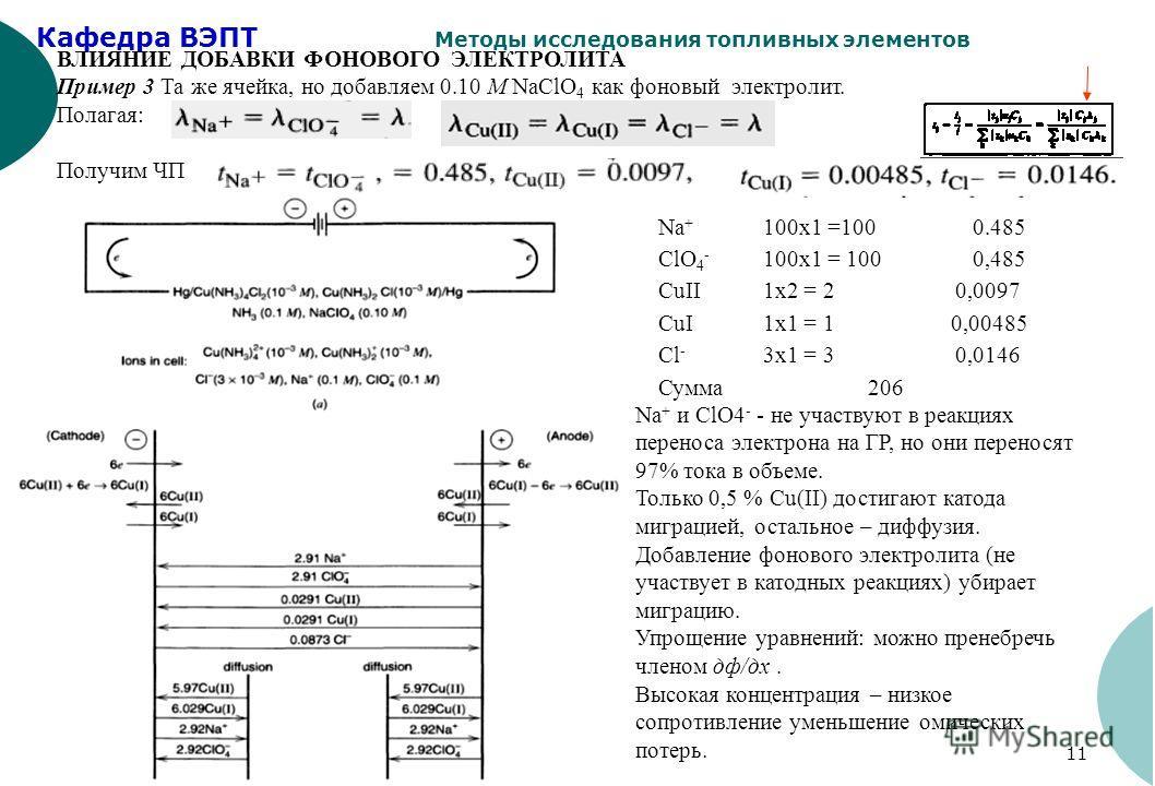 Кафедра ВЭПТ Методы исследования топливных элементов 11 ВЛИЯНИЕ ДОБАВКИ ФОНОВОГО ЭЛЕКТРОЛИТА Пример 3 Та же ячейка, но добавляем 0.10 M NaClO 4 как фоновый электролит. Полагая: Получим ЧП Na + и ClO4 - - не участвуют в реакциях переноса электрона на
