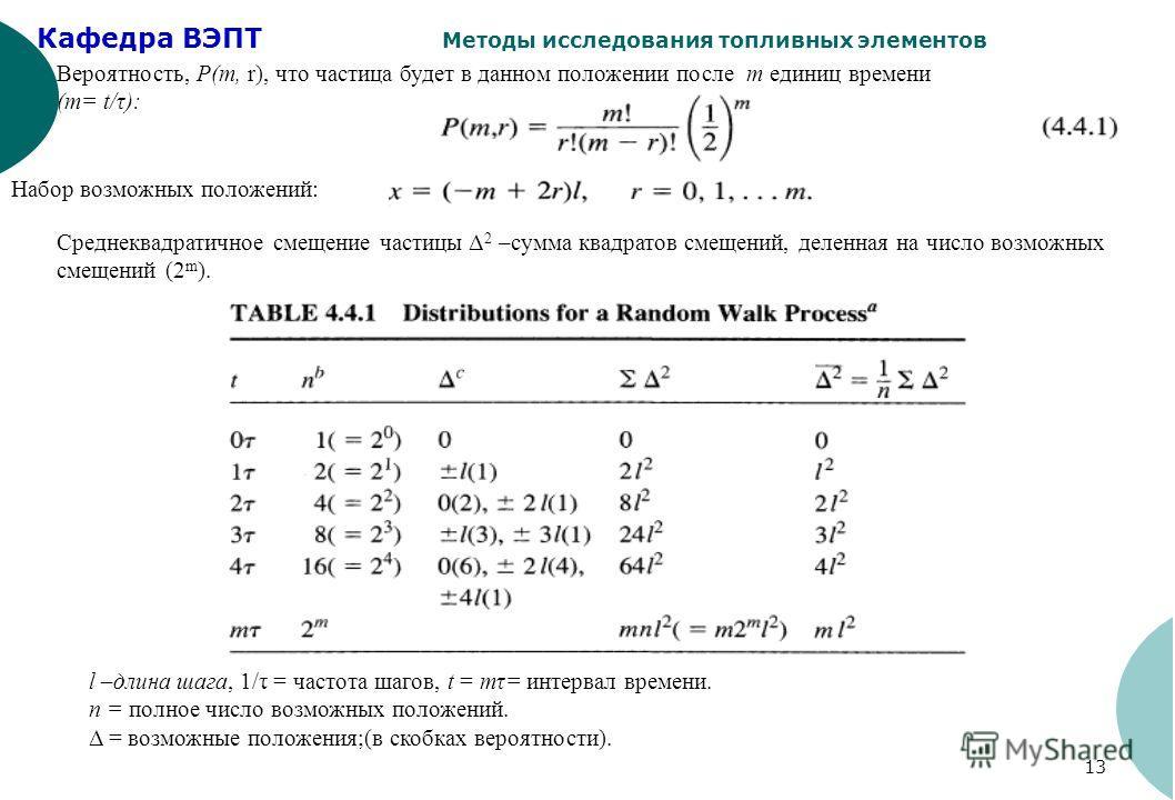 Кафедра ВЭПТ Методы исследования топливных элементов 13 Вероятность, P(m, r), что частица будет в данном положении после m единиц времени (m= t/τ): Среднеквадратичное смещение частицы Δ 2 –сумма квадратов смещений, деленная на число возможных смещени