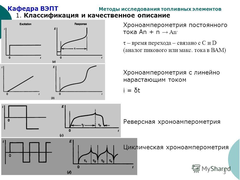Кафедра ВЭПТ Методы исследования топливных элементов 3 1. Классификация и качественное описание Хроноамперометрия постоянного тока An + n An - τ – время перехода – связано с С и D (аналог пикового или макс. тока в ВАМ) Хроноамперометрия с линейно нар
