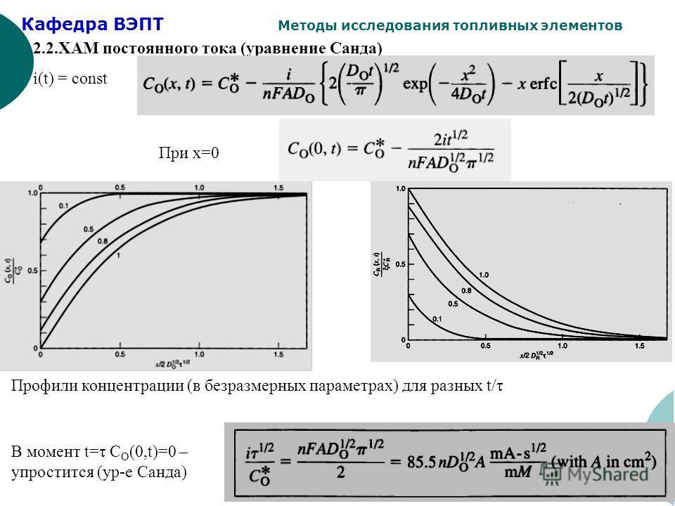 Кафедра ВЭПТ Методы исследования топливных элементов 5 2.2.ХАМ постоянного тока (уравнение Санда) i(t) = const В момент t=τ C O (0,t)=0 – упростится (ур-е Санда) При х=0 Профили концентрации (в безразмерных параметрах) для разных t/τ
