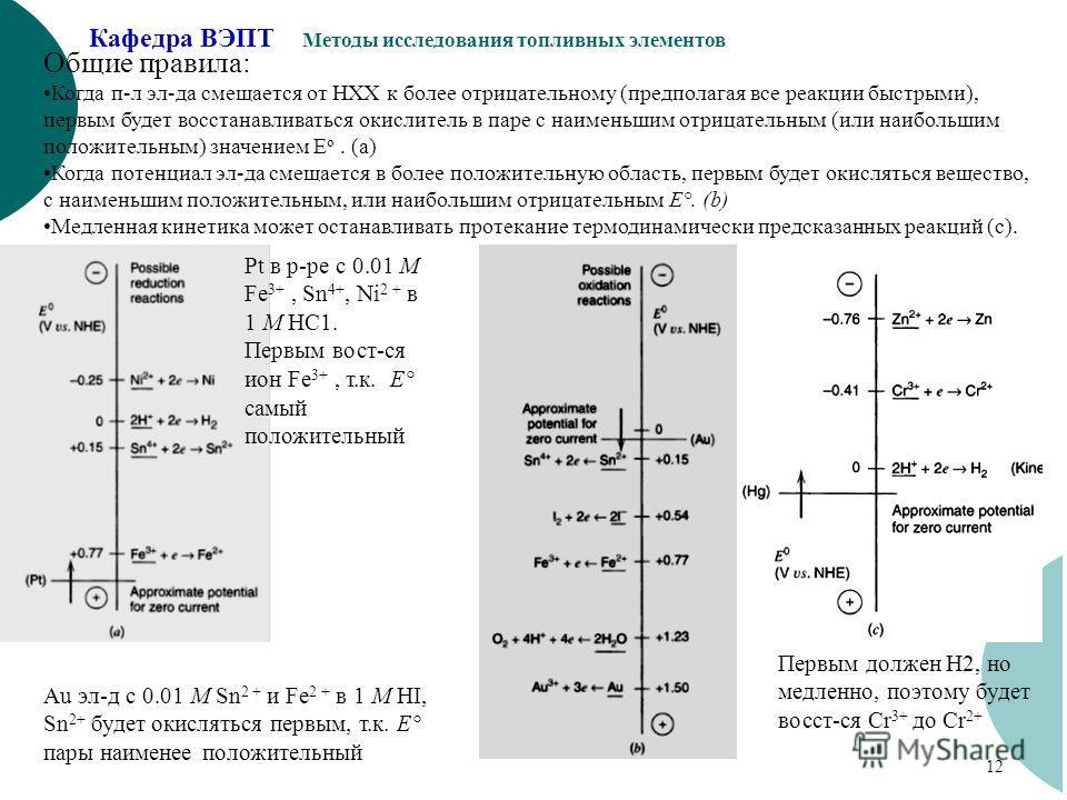 Кафедра ВЭПТ Методы исследования топливных элементов 12 Общие правила: Когда п-л эл-да смещается от НХХ к более отрицательному (предполагая все реакции быстрыми), первым будет восстанавливаться окислитель в паре с наименьшим отрицательным (или наибол