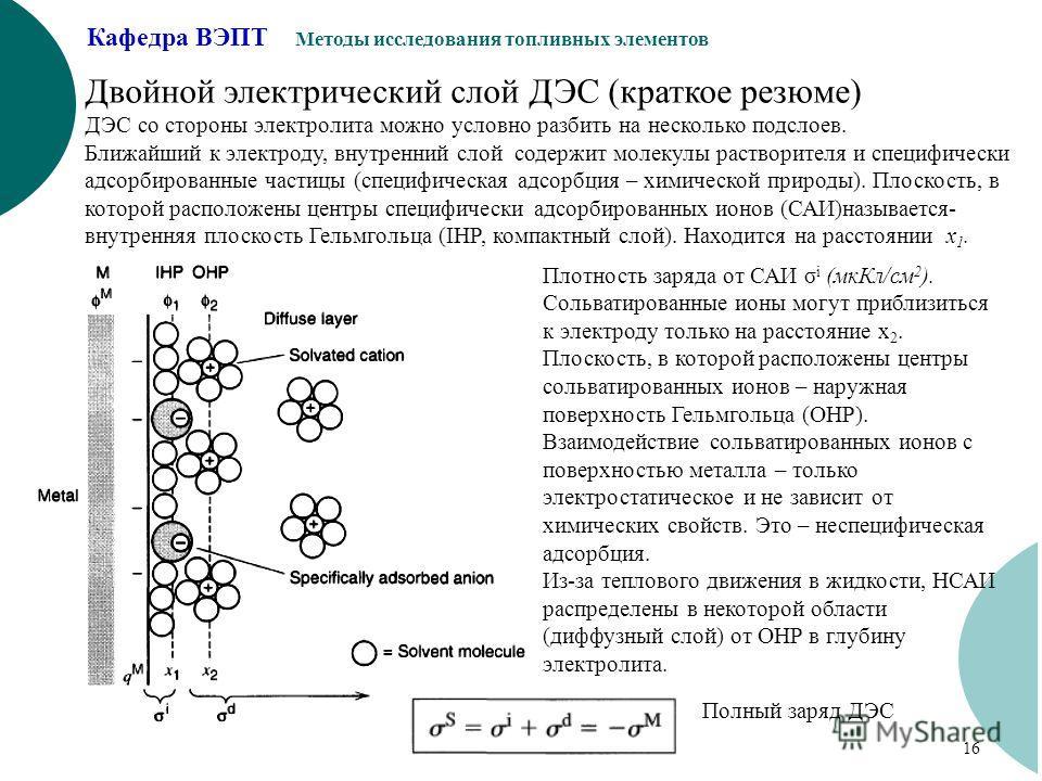 Кафедра ВЭПТ Методы исследования топливных элементов 16 Двойной электрический слой ДЭС (краткое резюме) ДЭС со стороны электролита можно условно разбить на несколько подслоев. Ближайший к электроду, внутренний слой содержит молекулы растворителя и сп