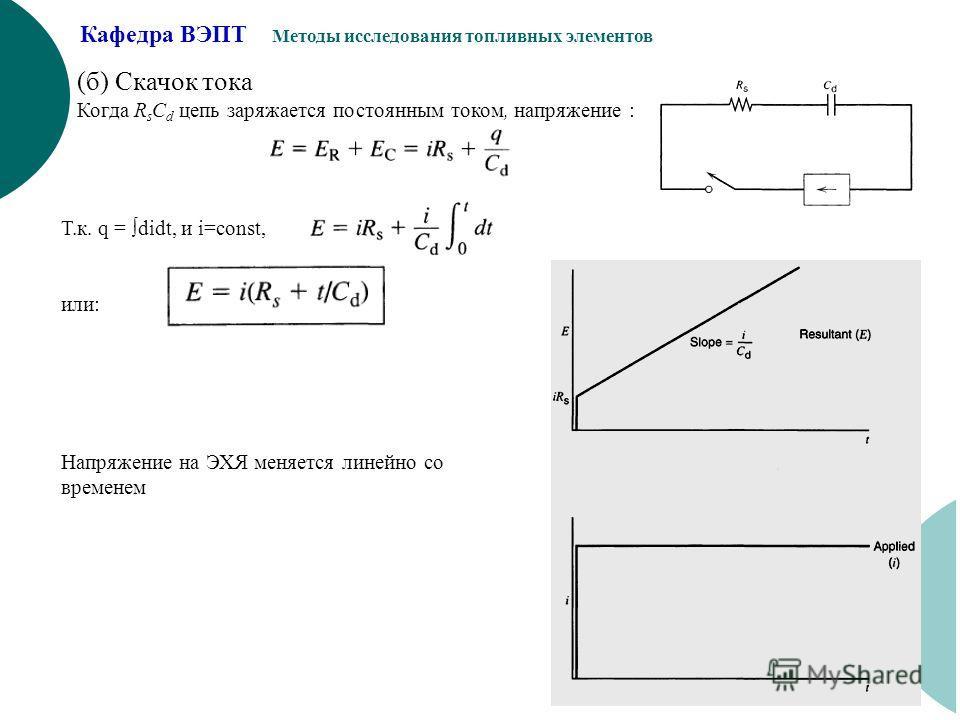 Кафедра ВЭПТ Методы исследования топливных элементов 20 (б) Скачок тока Когда R s C d цепь заряжается постоянным током, напряжение : Т.к. q = didt, и i=const, или: Напряжение на ЭХЯ меняется линейно со временем