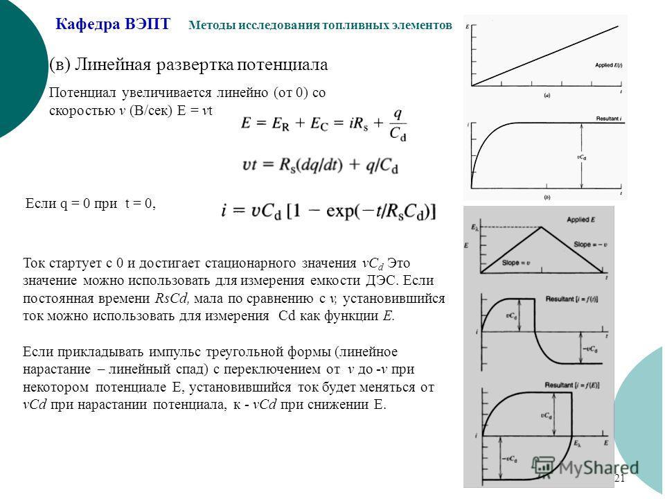 Кафедра ВЭПТ Методы исследования топливных элементов 21 (в) Линейная развертка потенциала Потенциал увеличивается линейно (от 0) со скоростью v (B/сек) Е = vt Если q = 0 при t = 0, Ток стартует с 0 и достигает стационарного значения vC d Это значение