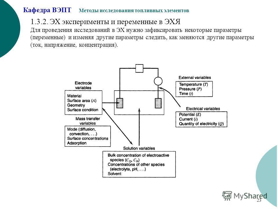 Кафедра ВЭПТ Методы исследования топливных элементов 23 1.3.2. ЭХ эксперименты и переменные в ЭХЯ Для проведения исследований в ЭХ нужно зафиксировать некоторые параметры (переменные) и изменяя другие параметры следить, как меняются другие параметры