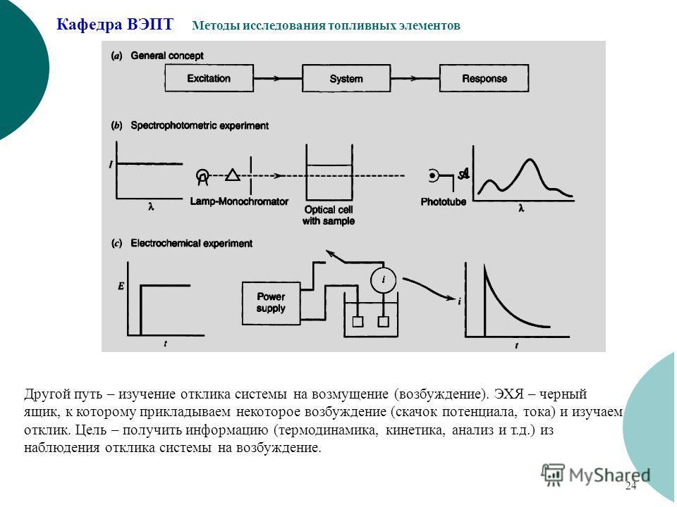 Кафедра ВЭПТ Методы исследования топливных элементов 24 Другой путь – изучение отклика системы на возмущение (возбуждение). ЭХЯ – черный ящик, к которому прикладываем некоторое возбуждение (скачок потенциала, тока) и изучаем отклик. Цель – получить и