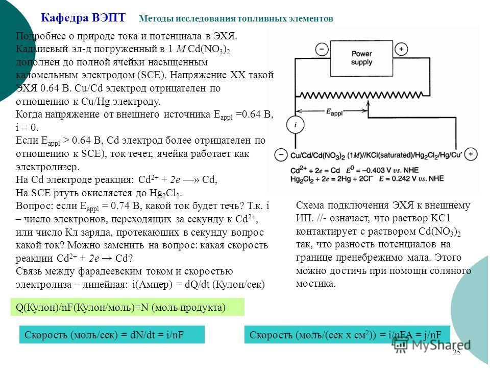 Кафедра ВЭПТ Методы исследования топливных элементов 25 Схема подключения ЭХЯ к внешнему ИП. //- означает, что раствор KC1 контактирует с раствором Cd(NO 3 ) 2 так, что разность потенциалов на границе пренебрежимо мала. Этого можно достичь при помощи