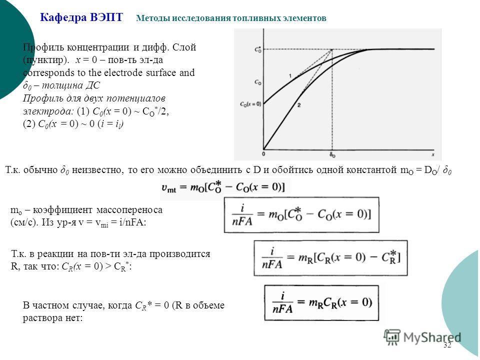 Кафедра ВЭПТ Методы исследования топливных элементов 32 Профиль концентрации и дифф. Слой (пунктир). x = 0 – пов-ть эл-да corresponds to the electrode surface and δ 0 – толщина ДС Профиль для двух потенциалов электрода: (1) C 0 (x = 0) ~ C O * /2, (2