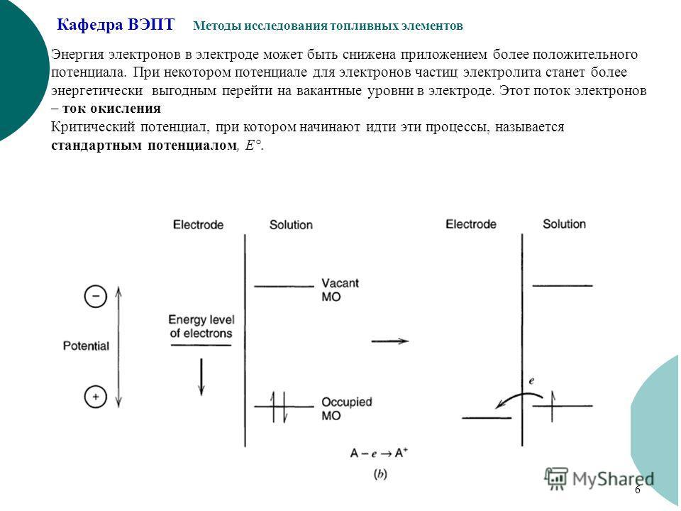 Кафедра ВЭПТ Методы исследования топливных элементов 6 Энергия электронов в электроде может быть снижена приложением более положительного потенциала. При некотором потенциале для электронов частиц электролита станет более энергетически выгодным перей