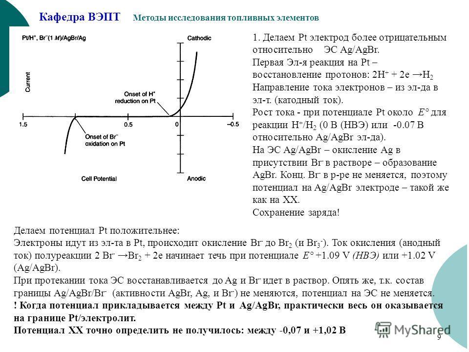 Кафедра ВЭПТ Методы исследования топливных элементов 9 1. Делаем Pt электрод более отрицательным относительно ЭС Ag/AgBr. Первая Эл-я реакция на Pt – восстановление протонов: 2H + + 2e H 2 Направление тока электронов – из эл-да в эл-т. (катодный ток)