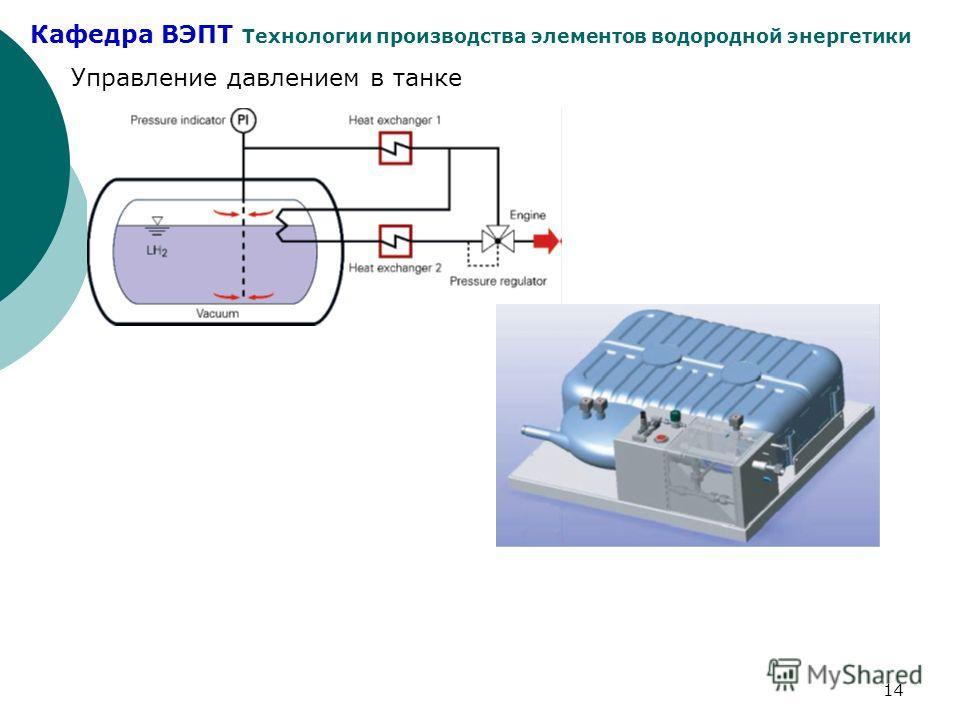 Кафедра ВЭПТ Технологии производства элементов водородной энергетики 14 Управление давлением в танке