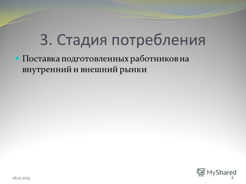 3. Стадия потребления Поставка подготовленных работников на внутренний и внешний рынки 806.12.2013