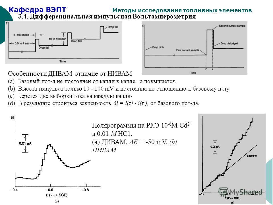 Кафедра ВЭПТ Методы исследования топливных элементов 13 3.4. Дифференциальная импульсная Вольтамперометрия Особенности ДИВАМ отличие от НИВАМ (a)Базовый пот-л не постоянен от капли к капле, а повышается. (b)Высота импульса только 10 - 100 mV и постоя