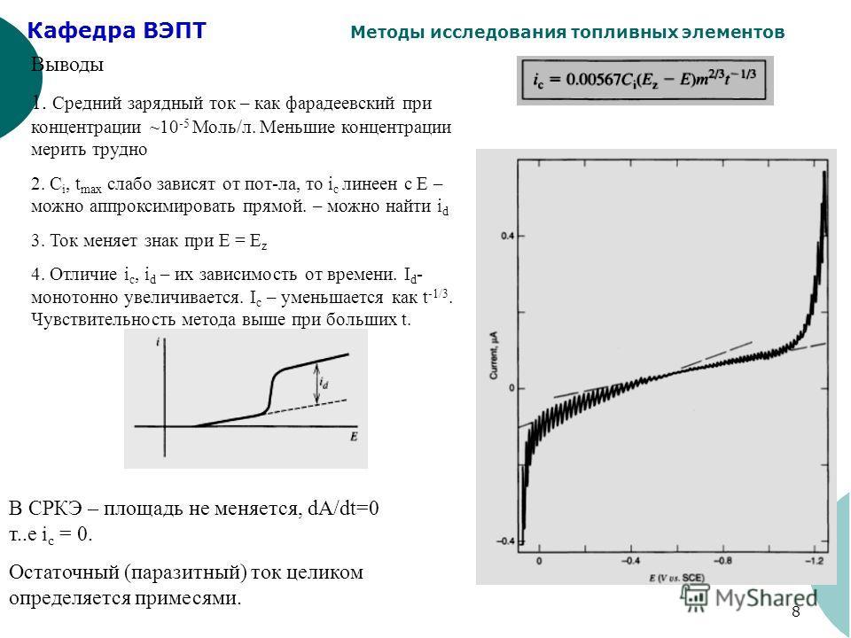 Кафедра ВЭПТ Методы исследования топливных элементов 8 Выводы 1. Средний зарядный ток – как фарадеевский при концентрации ~10 -5 Моль/л. Меньшие концентрации мерить трудно 2. С i, t max слабо зависят от пот-ла, то i c линеен с Е – можно аппроксимиров