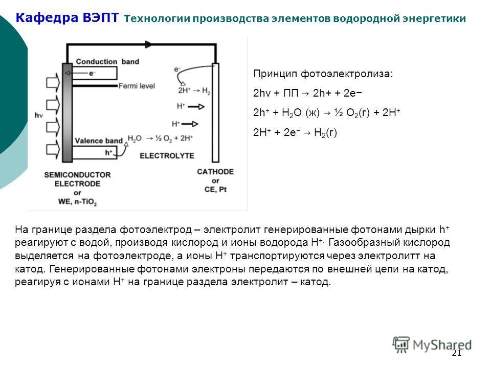 Кафедра ВЭПТ Технологии производства элементов водородной энергетики 21 Принцип фотоэлектролиза: 2hν + ПП 2h+ + 2e 2h + + H 2 O (ж) ½ O 2 (г) + 2H + 2H + + 2e H 2 (г) На границе раздела фотоэлектрод – электролит генерированные фотонами дырки h + реаг