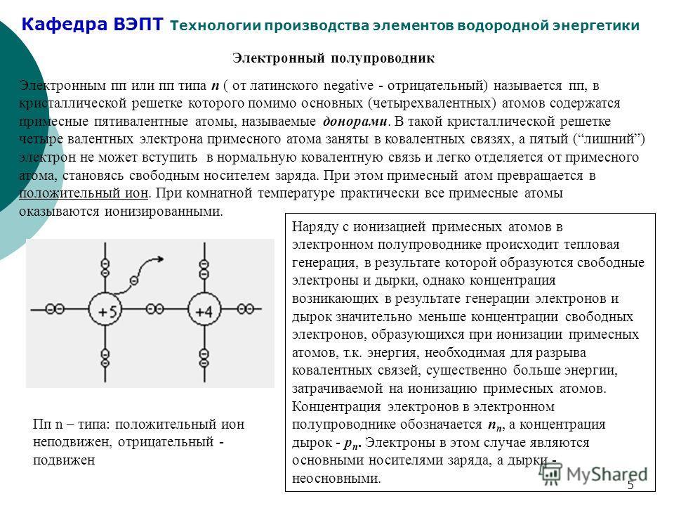 Кафедра ВЭПТ Технологии производства элементов водородной энергетики 5 Электронный полупроводник Электронным пп или пп типа n ( от латинского negative - отрицательный) называется пп, в кристаллической решетке которого помимо основных (четырехвалентны