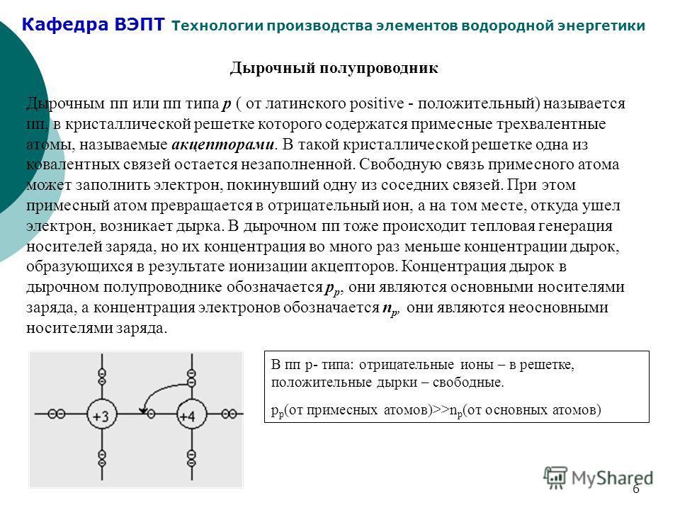 Кафедра ВЭПТ Технологии производства элементов водородной энергетики 6 Дырочный полупроводник Дырочным пп или пп типа p ( от латинского positive - положительный) называется пп, в кристаллической решетке которого содержатся примесные трехвалентные ато