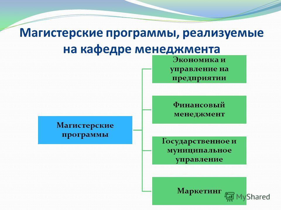 Магистерские программы, реализуемые на кафедре менеджмента Магистерские программы Экономика и управление на предприятии Финансовый менеджмент Государственное и муниципальное управление Маркетинг