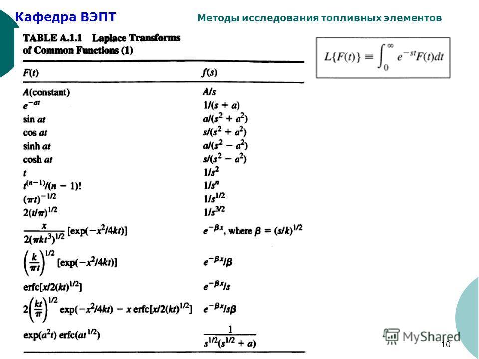 Кафедра ВЭПТ Методы исследования топливных элементов 10
