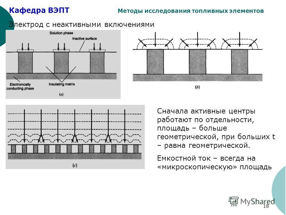 Кафедра ВЭПТ Методы исследования топливных элементов 18 Электрод с неактивными включениями Сначала активные центры работают по отдельности, площадь – больше геометрической, при больших t – равна геометрической. Емкостной ток – всегда на «микроскопиче