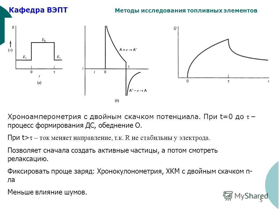 Кафедра ВЭПТ Методы исследования топливных элементов 5 Хроноамперометрия с двойным скачком потенциала. При t=0 до τ – процесс формирования ДС, обеднение О. При t> τ – ток меняет направление, т.к. R не стабильны у электрода. Позволяет сначала создать