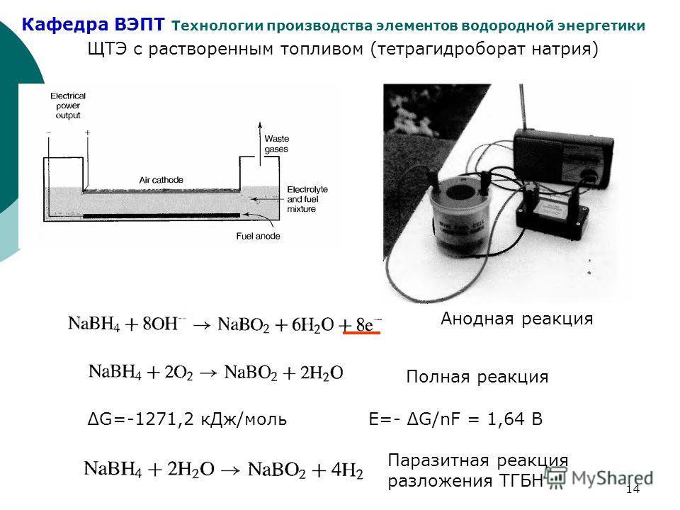 Кафедра ВЭПТ Технологии производства элементов водородной энергетики 14 ЩТЭ с растворенным топливом (тетрагидроборат натрия) Анодная реакция Полная реакция G=-1271,2 кДж/мольЕ=- G/nF = 1,64 В Паразитная реакция разложения ТГБН