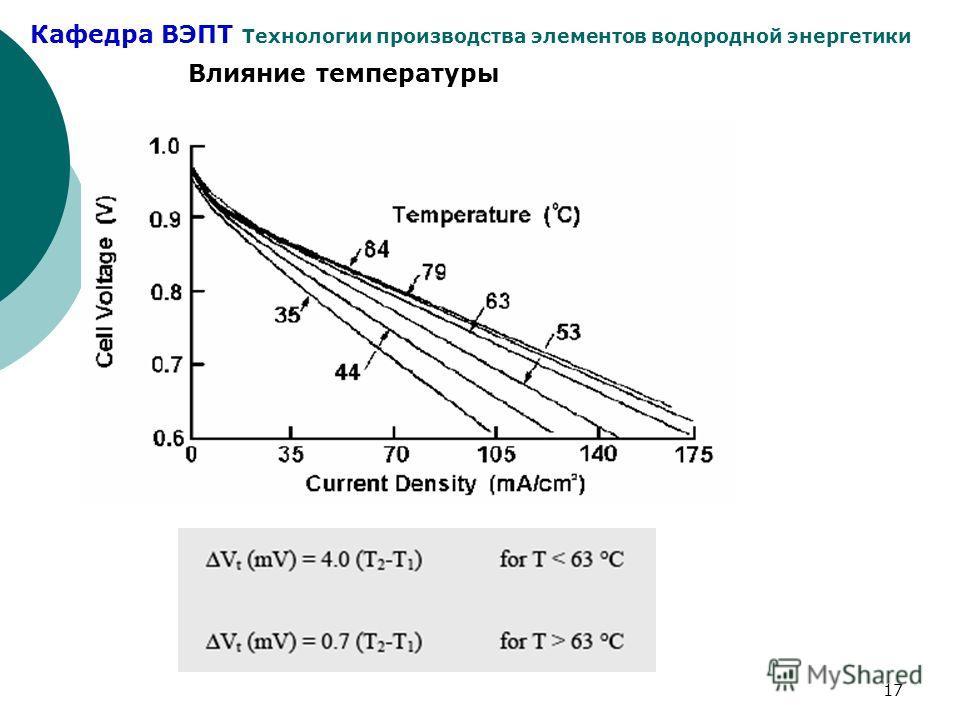 Кафедра ВЭПТ Технологии производства элементов водородной энергетики 17 Влияние температуры