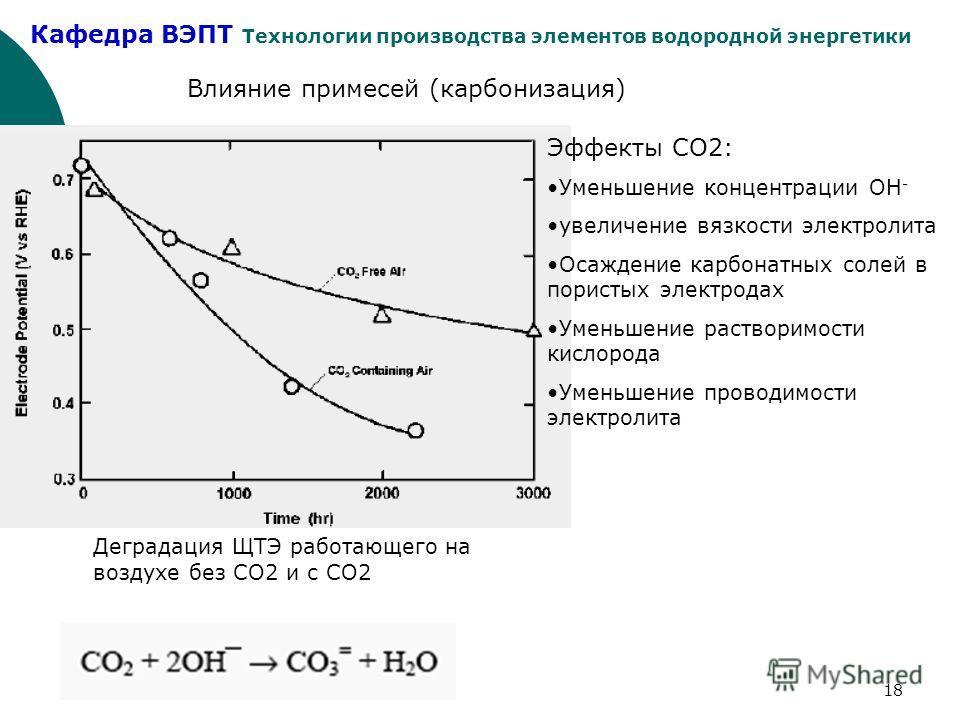 Кафедра ВЭПТ Технологии производства элементов водородной энергетики 18 Влияние примесей (карбонизация) Деградация ЩТЭ работающего на воздухе без СО2 и с СО2 Эффекты СО2: Уменьшение концентрации ОН - увеличение вязкости электролита Осаждение карбонат