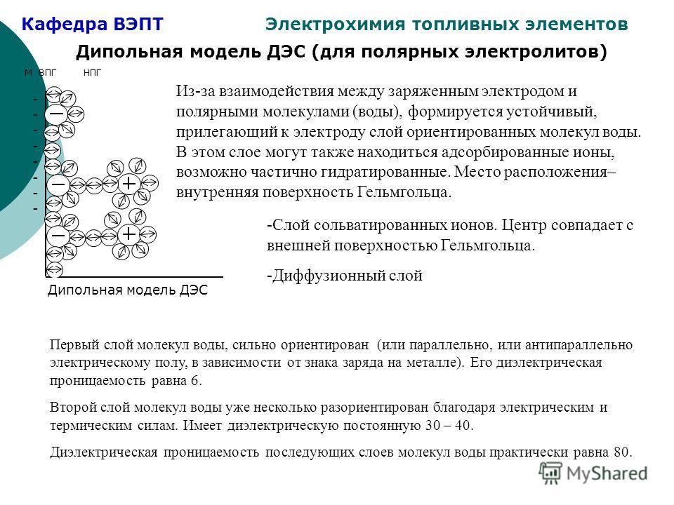 Кафедра ВЭПТ Электрохимия топливных элементов Дипольная модель ДЭС (для полярных электролитов) ---------------- М ВПГ НПГ Дипольная модель ДЭС Из-за взаимодействия между заряженным электродом и полярными молекулами (воды), формируется устойчивый, при