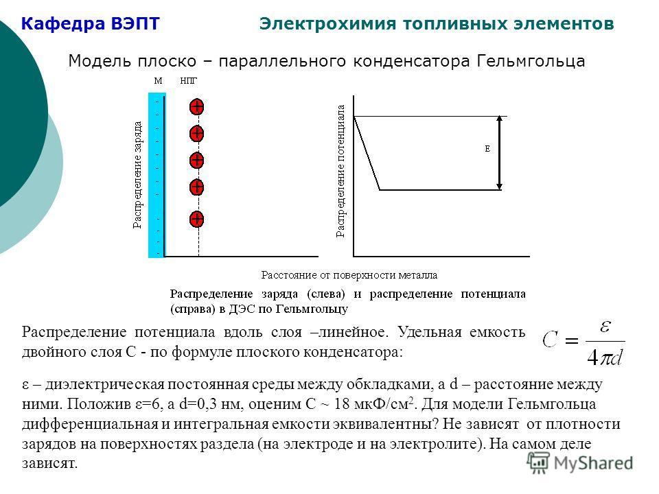 Кафедра ВЭПТ Электрохимия топливных элементов Модель плоско – параллельного конденсатора Гельмгольца Распределение потенциала вдоль слоя –линейное. Удельная емкость двойного слоя С - по формуле плоского конденсатора: ε – диэлектрическая постоянная ср