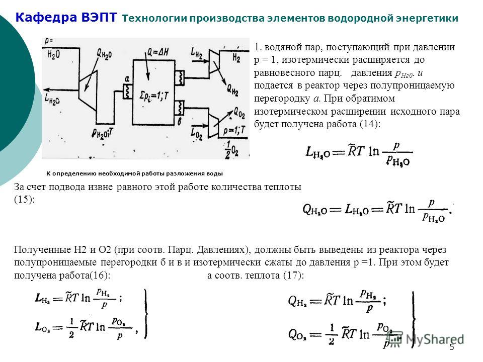 Кафедра ВЭПТ Технологии производства элементов водородной энергетики 5 К определению необходимой работы разложения воды 1. водяной пар, поступающий при давлении р = 1, изотермически расширяется до равновесного парц. давления р Нг0. и подается в реакт