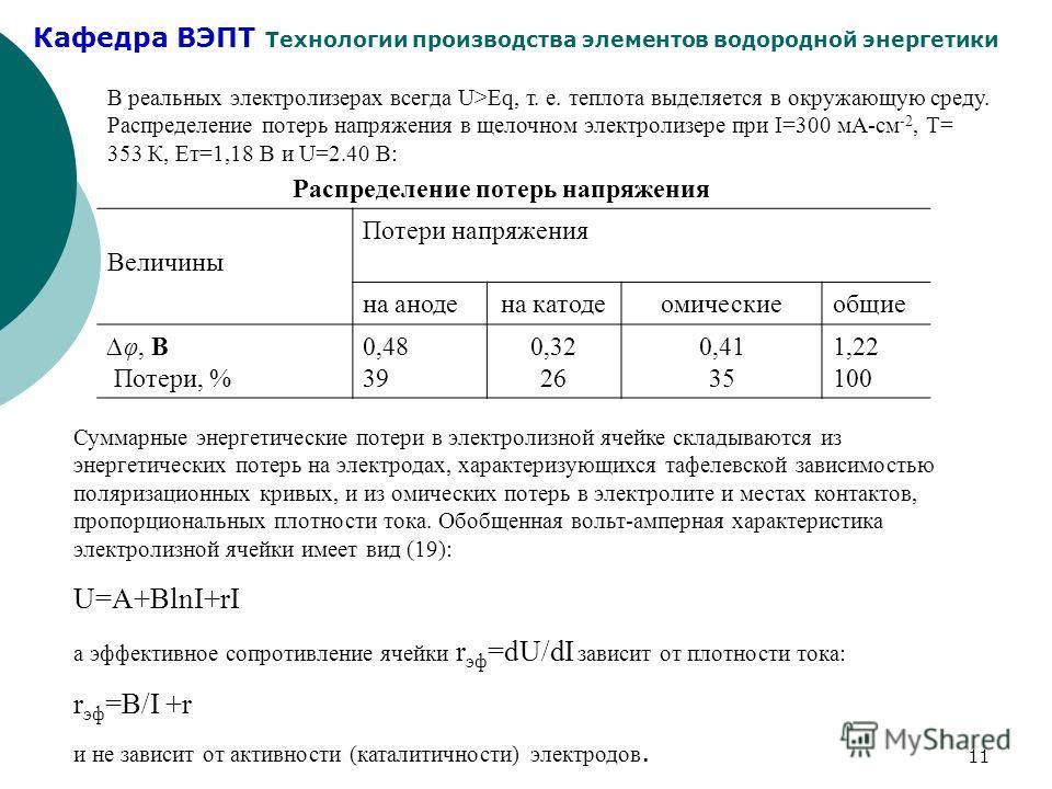 Кафедра ВЭПТ Технологии производства элементов водородной энергетики 11 В реальных электролизерах всегда U>Еq, т. е. теплота выделяется в окружающую среду. Распределение потерь напряжения в щелочном электролизере при I=300 мА-см -2, Т= 353 К, Eт=1,18