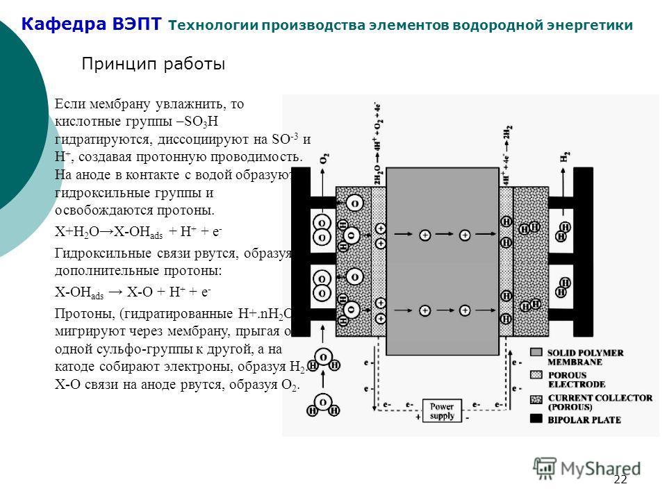 Кафедра ВЭПТ Технологии производства элементов водородной энергетики 22 Если мембрану увлажнить, то кислотные группы –SO 3 H гидратируются, диссоциируют на SO -3 и H +, создавая протонную проводимость. На аноде в контакте с водой образуются гидроксил