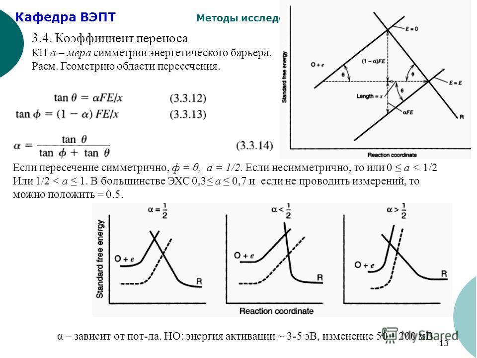 Кафедра ВЭПТ Методы исследования топливных элементов 13 3.4. Коэффициент переноса КП a – мера симметрии энергетического барьера. Расм. Геометрию области пересечения. Если пересечение симметрично, ф = θ, a = 1/2. Если несимметрично, то или 0 a < 1/2 И