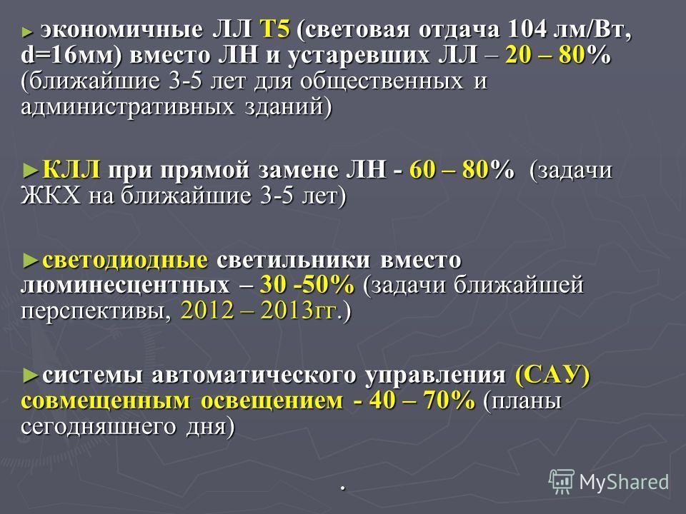 экономичные ЛЛ Т5 (световая отдача 104 лм/Вт, d=16мм) вместо ЛН и устаревших ЛЛ – 20 – 80% (ближайшие 3-5 лет для общественных и административных зданий) экономичные ЛЛ Т5 (световая отдача 104 лм/Вт, d=16мм) вместо ЛН и устаревших ЛЛ – 20 – 80% (ближ