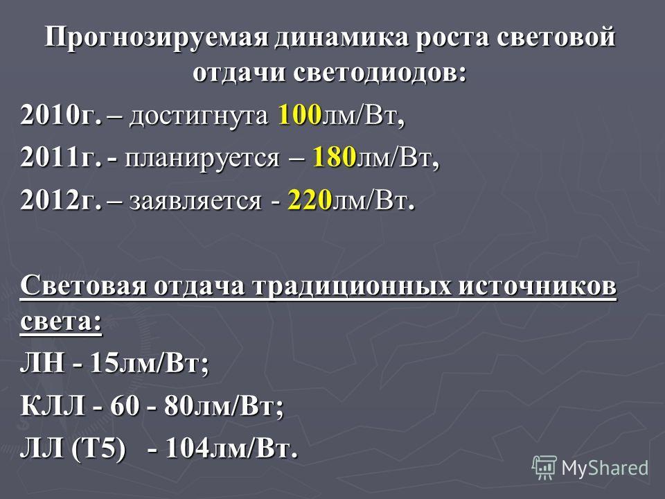 Прогнозируемая динамика роста световой отдачи светодиодов: 2010г. – достигнута 100лм/Вт, 2011г. - планируется – 180лм/Вт, 2012г. – заявляется - 220лм/Вт. Световая отдача традиционных источников света: ЛН - 15лм/Вт; КЛЛ - 60 - 80лм/Вт; ЛЛ (Т5) - 104лм