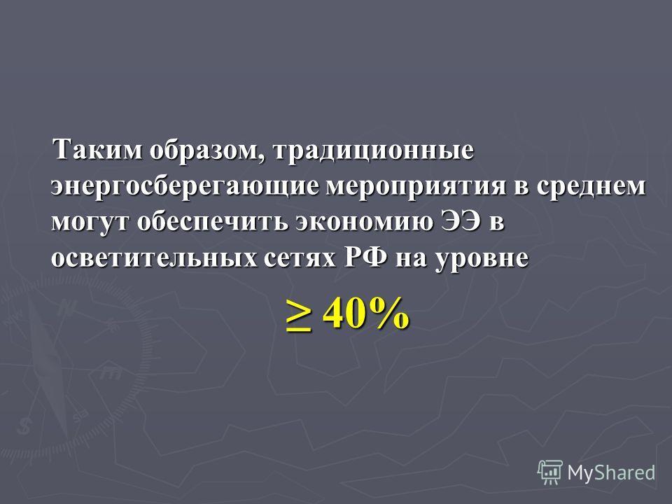 Таким образом, традиционные энергосберегающие мероприятия в среднем могут обеспечить экономию ЭЭ в осветительных сетях РФ на уровне 40% 40%