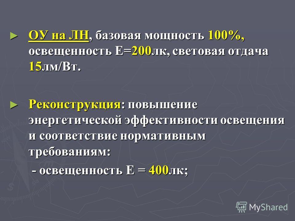 ОУ на ЛН, базовая мощность 100%, освещенность Е=200лк, световая отдача 15лм/Вт. ОУ на ЛН, базовая мощность 100%, освещенность Е=200лк, световая отдача 15лм/Вт. Реконструкция: повышение энергетической эффективности освещения и соответствие нормативным