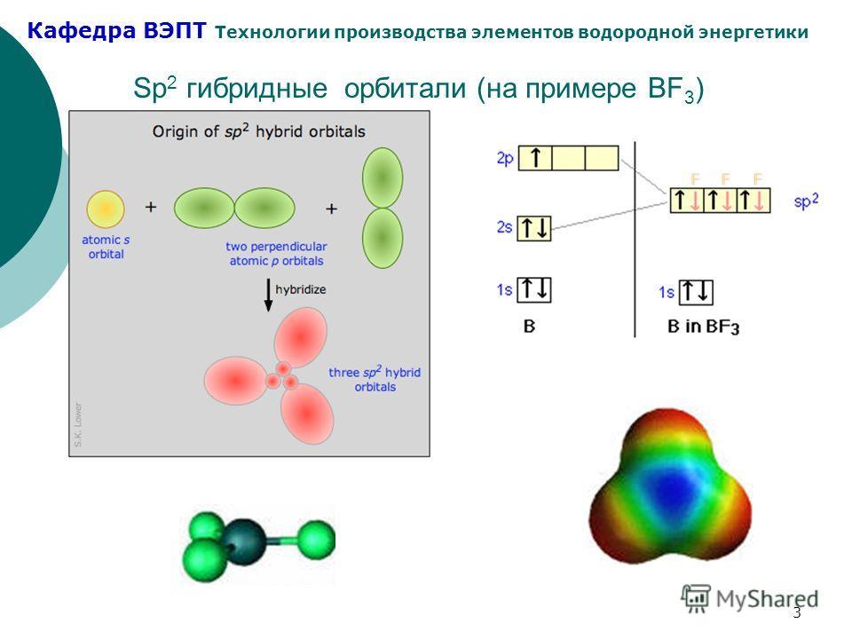 Кафедра ВЭПТ Технологии производства элементов водородной энергетики 3 Sp 2 гибридные орбитали (на примере BF 3 )