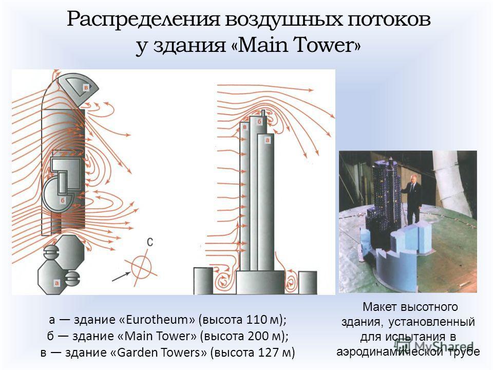 Распределения воздушных потоков у здания «Main Tower» а здание «Eurotheum» (высота 110 м); б здание «Main Tower» (высота 200 м); в здание «Garden Towers» (высота 127 м) Макет высотного здания, установленный для испытания в аэродинамической трубе