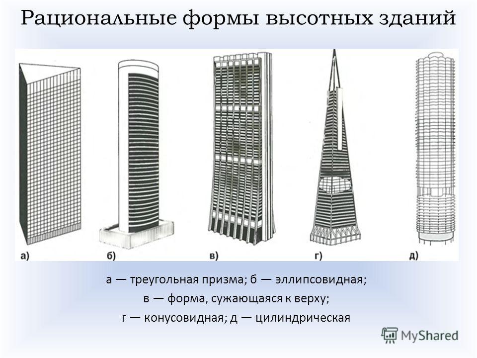Рациональные формы высотных зданий а треугольная призма; б эллипсовидная; в форма, сужающаяся к верху; г конусовидная; д цилиндрическая