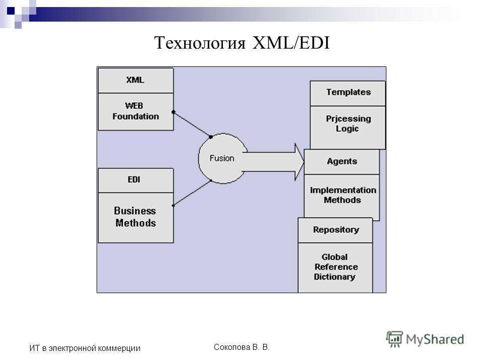 Соколова В. В. ИТ в электронной коммерции Технология XML/EDI