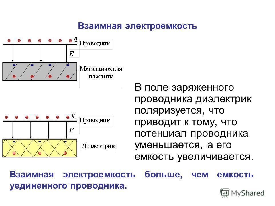 Взаимная электроемкость В поле заряженного проводника диэлектрик поляризуется, что приводит к тому, что потенциал проводника уменьшается, а его емкость увеличивается. Взаимная электроемкость больше, чем емкость уединенного проводника.