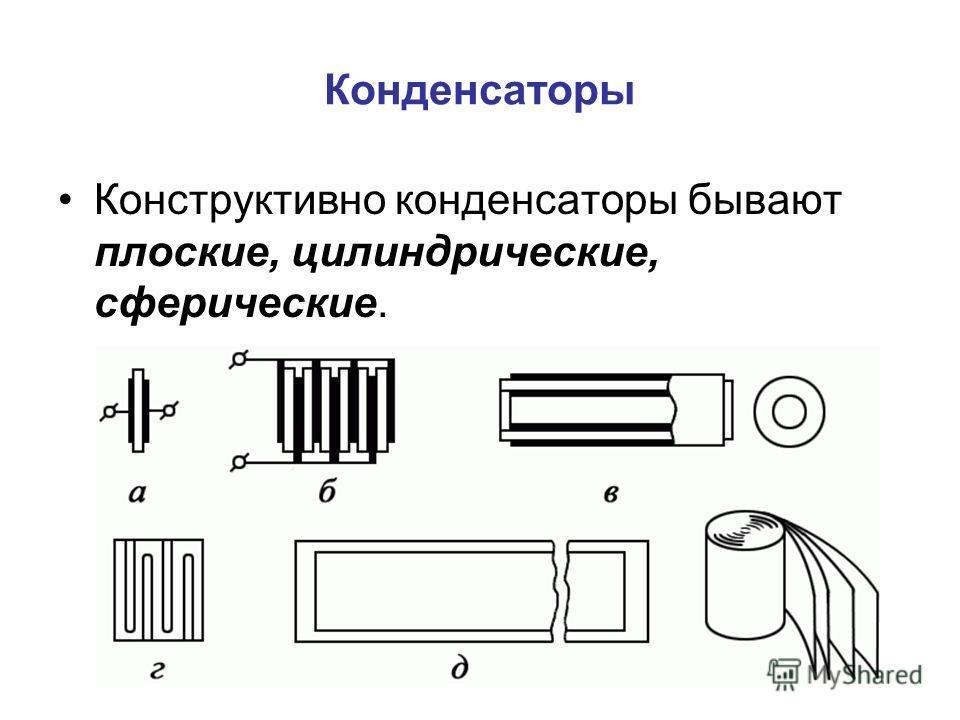 Конденсаторы Конструктивно конденсаторы бывают плоские, цилиндрические, сферические.