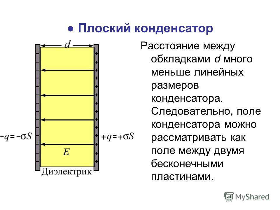 Плоский конденсатор Расстояние между обкладками d много меньше линейных размеров конденсатора. Следовательно, поле конденсатора можно рассматривать как поле между двумя бесконечными пластинами.