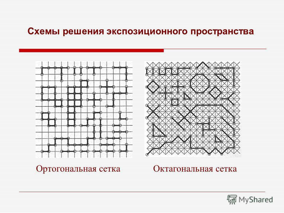 Схемы решения экспозиционного пространства Ортогональная сетка Октагональная сетка