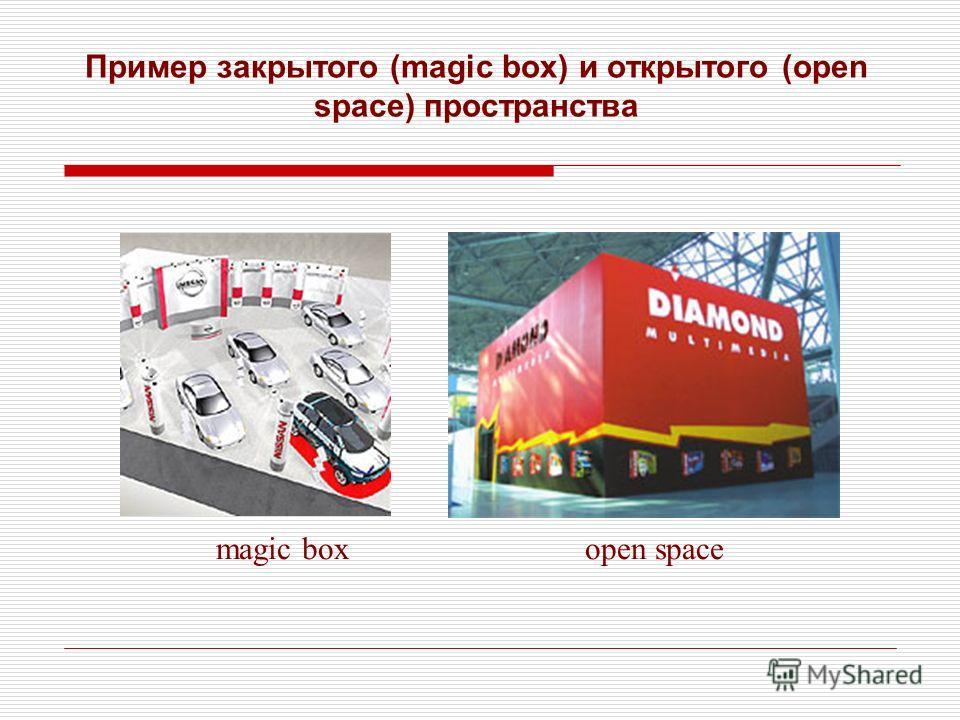 Пример закрытого (magic box) и открытого (open space) пространства magic boxopen space