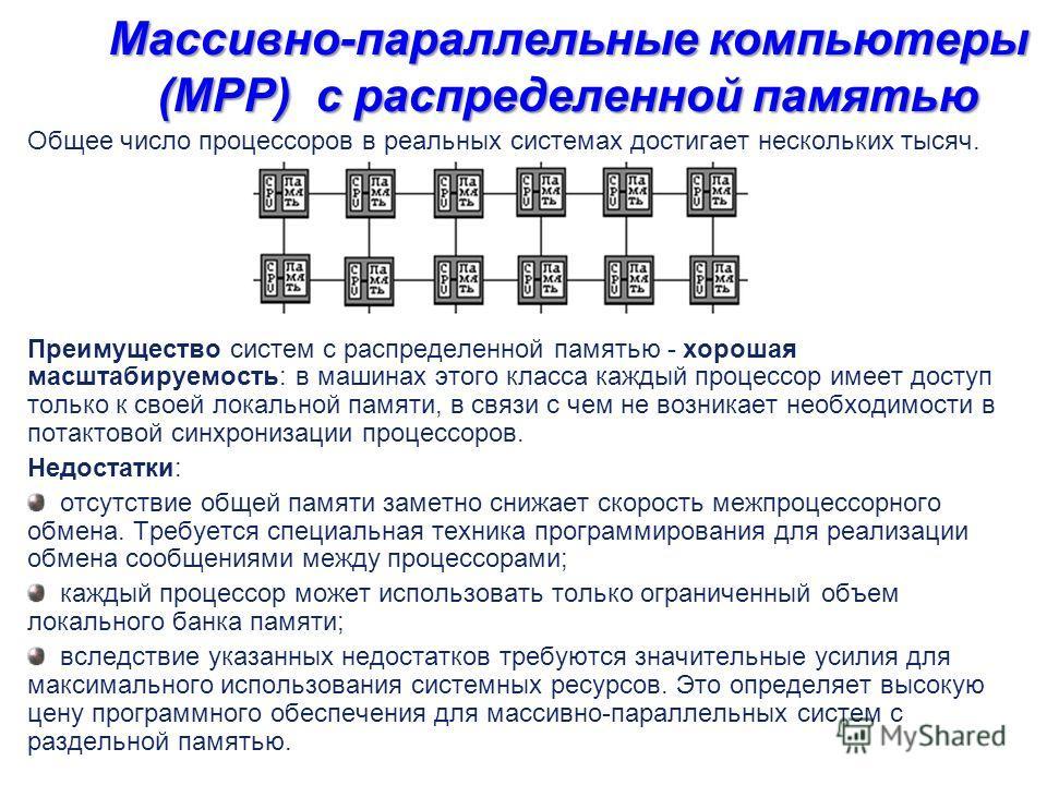 Массивно-параллельные компьютеры (MPP) с распределенной памятью Общее число процессоров в реальных системах достигает нескольких тысяч. Преимущество систем с распределенной памятью - хорошая масштабируемость: в машинах этого класса каждый процессор и